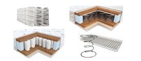 Разновидности пружинных блоков