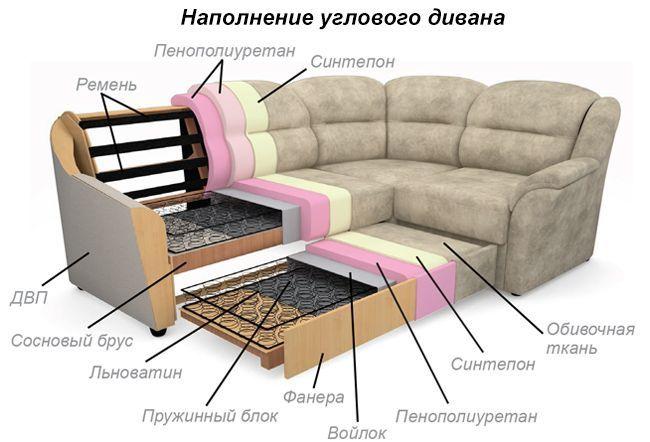 деревянную доску материалы для диванов что лучше подарок смарт-телевизорам