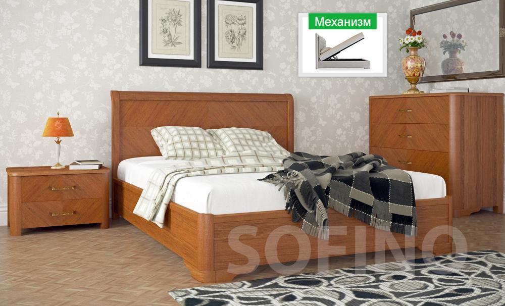 Как не ошибиться при выборе двуспальной кровати