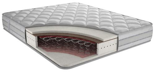 Идеальный матрас для вашей спальни