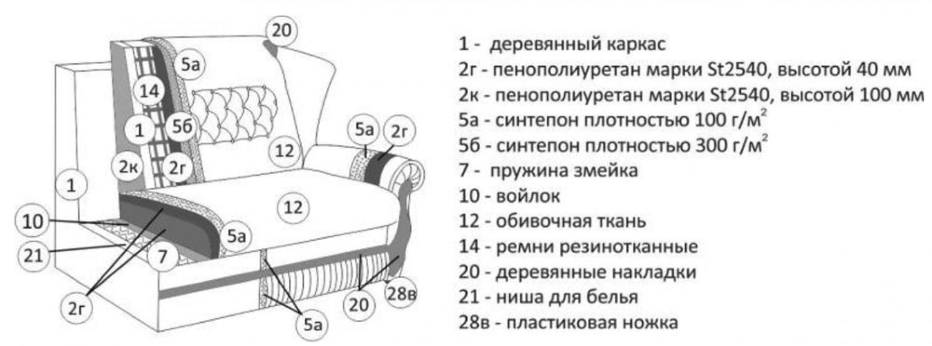 Фото 1 Кресло «Томас» 890х935х980 | Код товара: 168453 - SOFINO.UA