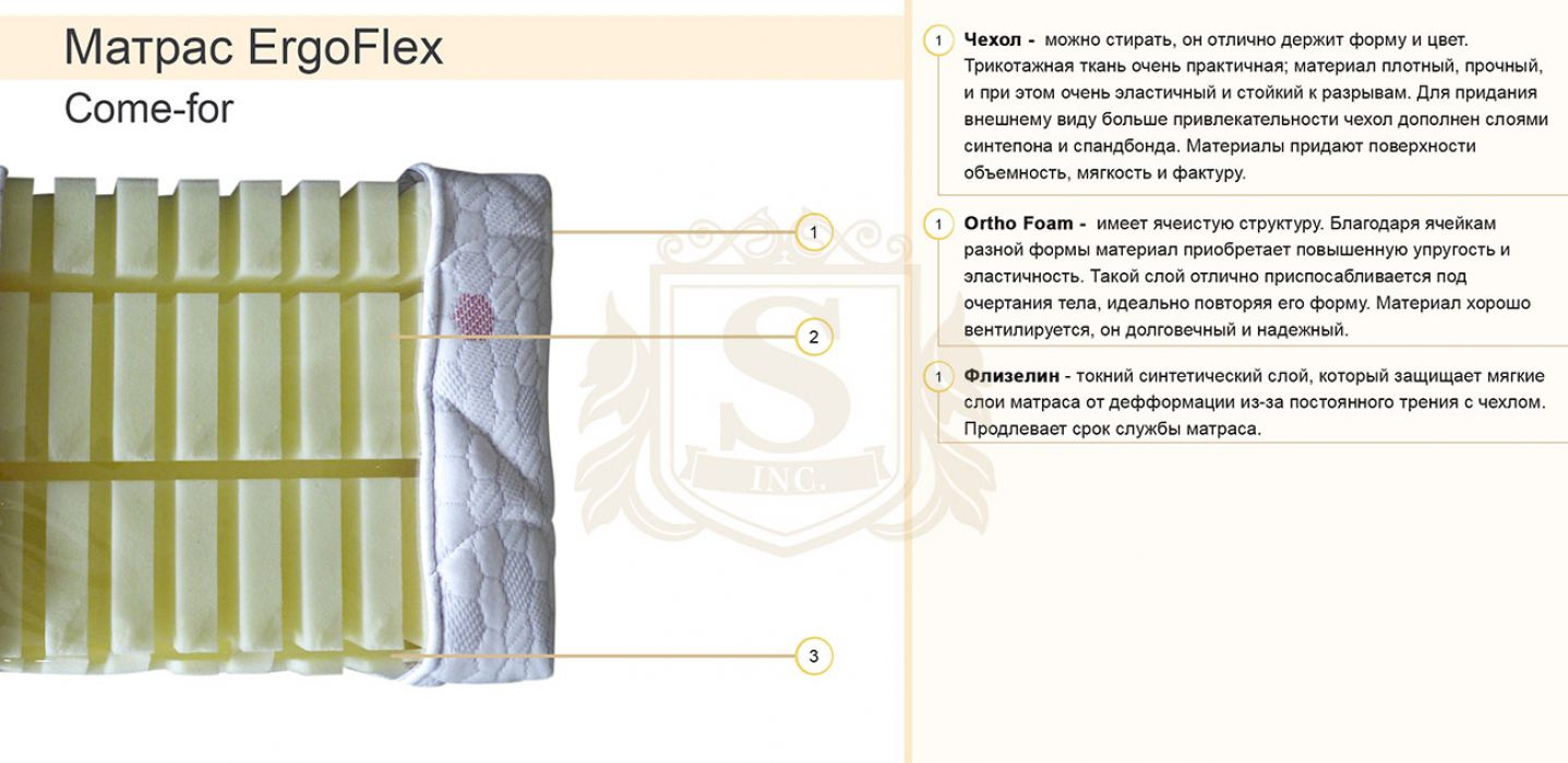 Фото 5 Матрас ErgoFlex 90*200 | Код товара: 21824 - SOFINO.UA