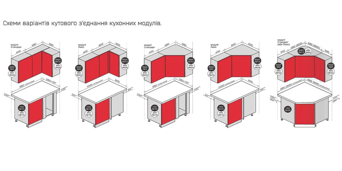 Фото 1 Комплект угловой кухни «Грация-1» 270 | без доводчиков | Код товара: 403558 - SOFINO.UA