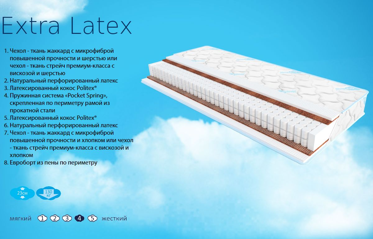 Фото 1 Матрас «Extra Latex» жаккард | 180*190 Sleep&Fly - SOFINO.UA