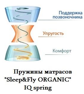 Фото 1 Матрас «ORGANIC Alfa» 90*200 Sleep&Fly - SOFINO.UA