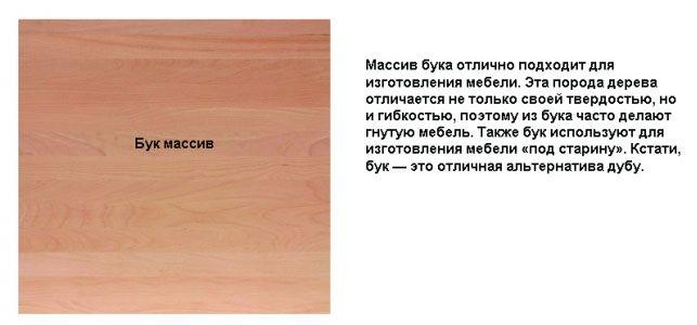 Фото Кровать Милка - 90*200 с доп. спальным местом Луна - sofino.ua