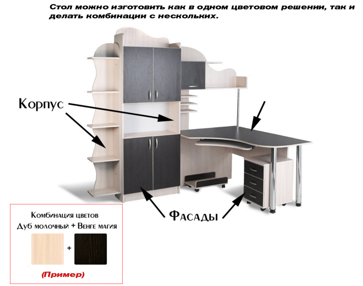 Фото Письменный стол СУ-3 К «Универсал» меламин Тіса Меблі - sofino.ua